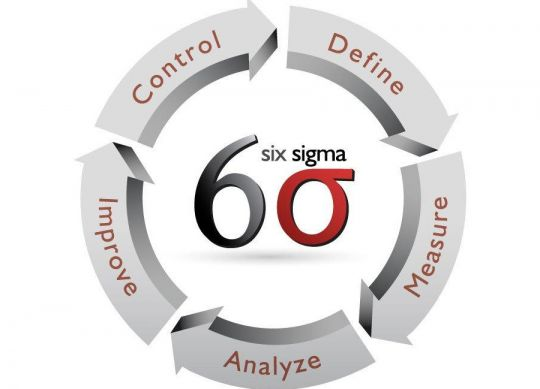 Sigma Machine Aquires 6 Sigma Rating in 2016
