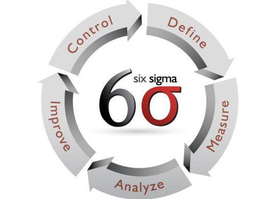 Sigma Machine Aquires 6 Sigma Rating in 2016
